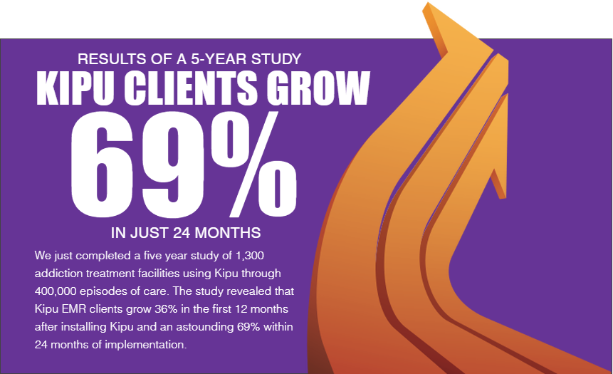 client growth study